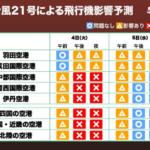 台風21号2018関西から東海の飛行機の影響は?最新進路や鉄道・高速の予想も!