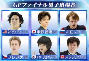 グランプリファイナル2018放送日程